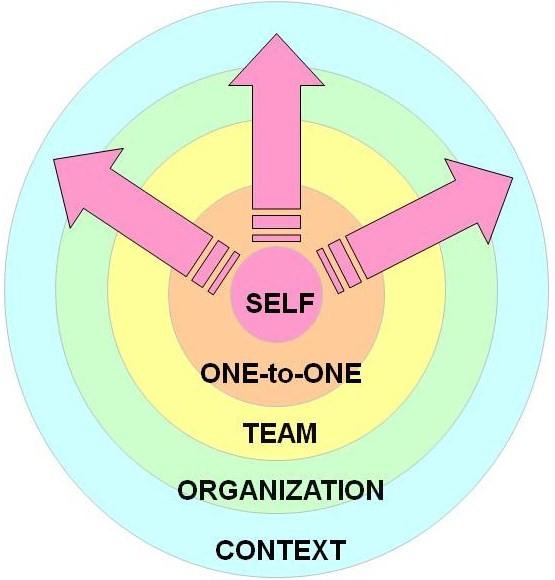 leadership_bullseye.jpg