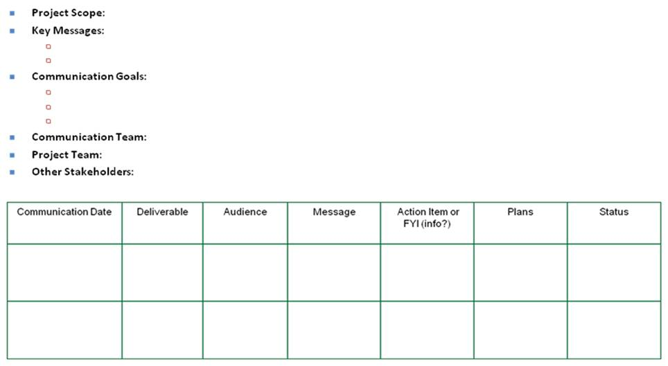 communication plan template - novasatfm.tk